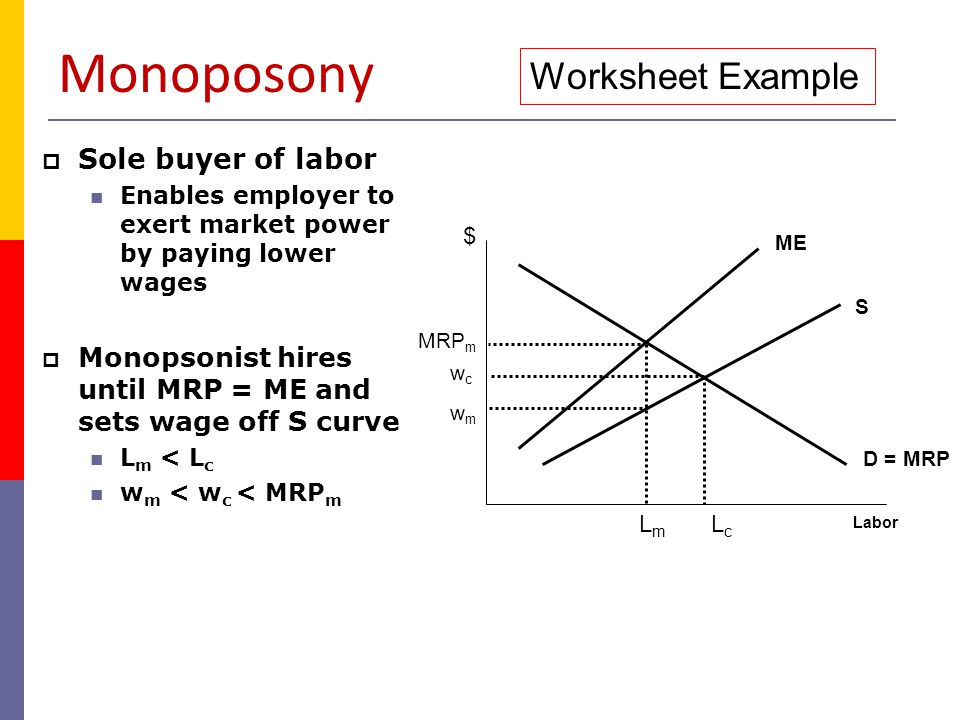 Monoposony Worksheet Example Sole buyer of labor