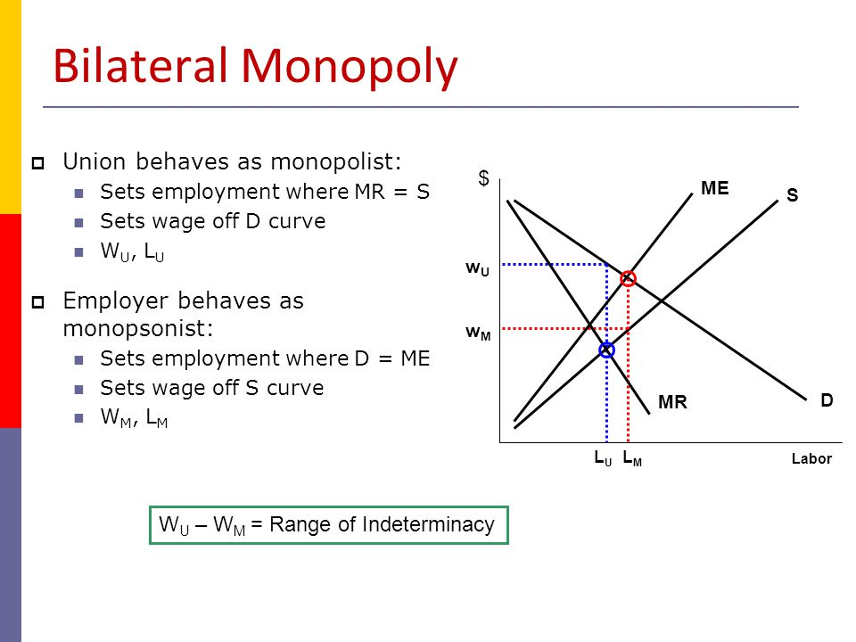 Coase(1972) – durable and monopoly[2] Essay