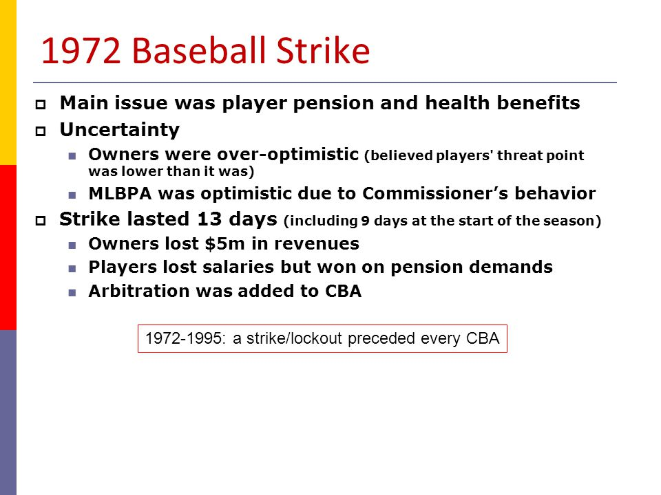 1972 Baseball Strike Main issue was player pension and health benefits