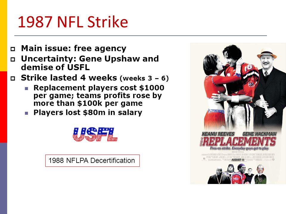 1987 NFL Strike Main issue: free agency