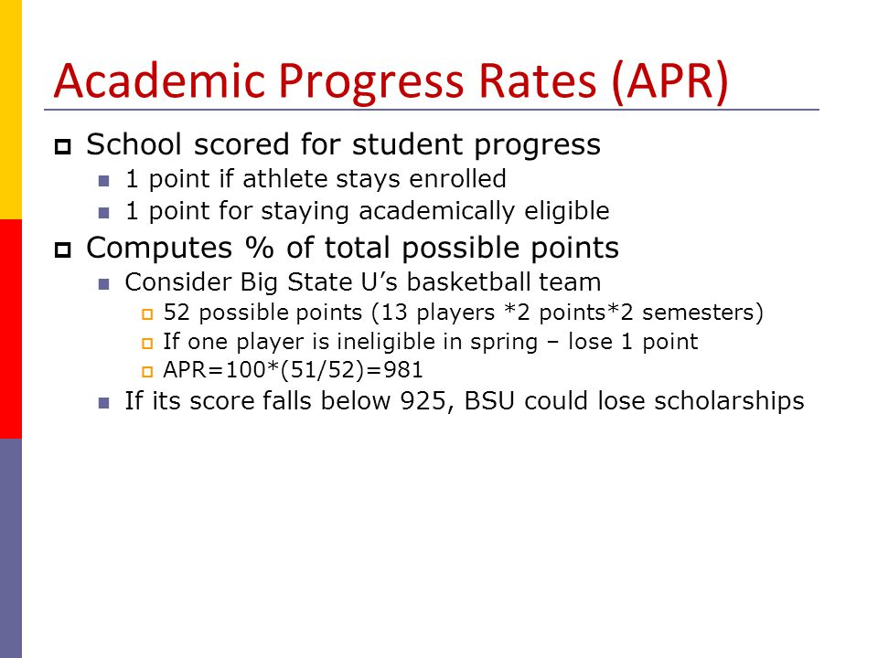 Academic Progress Rates (APR)