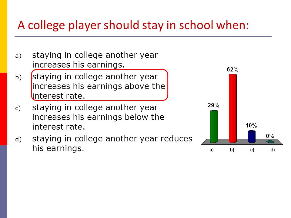 A college player should stay in school when: