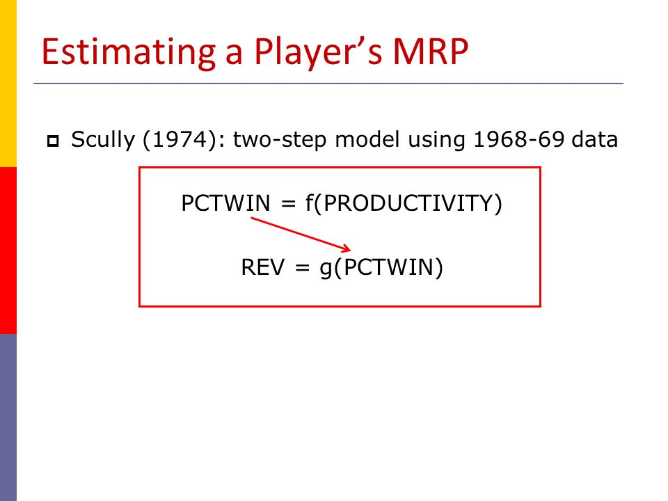 Estimating a Player's MRP
