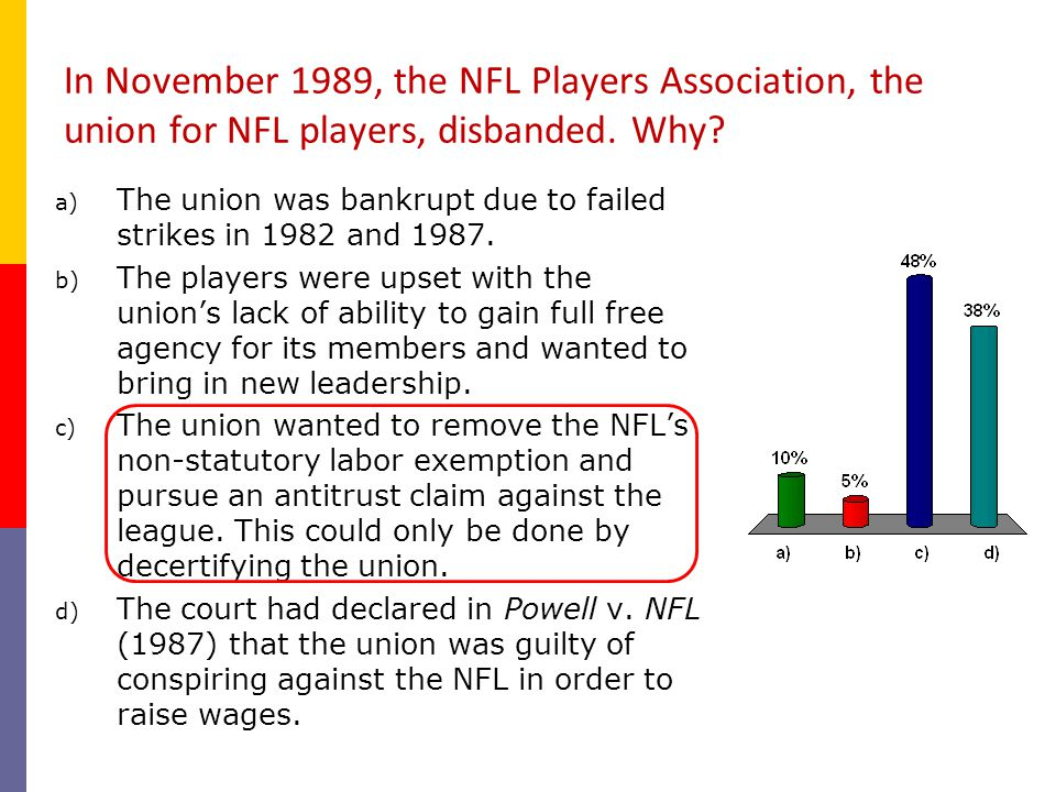 In November 1989, the NFL Players Association, the union for NFL players, disbanded. Why