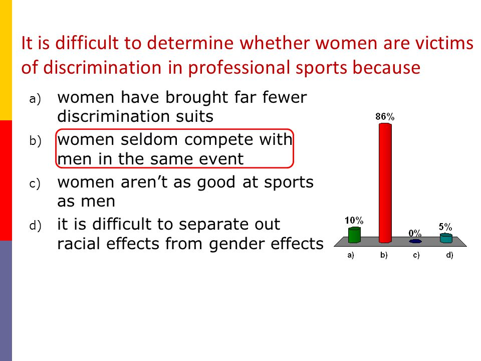 It is difficult to determine whether women are victims of discrimination in professional sports because