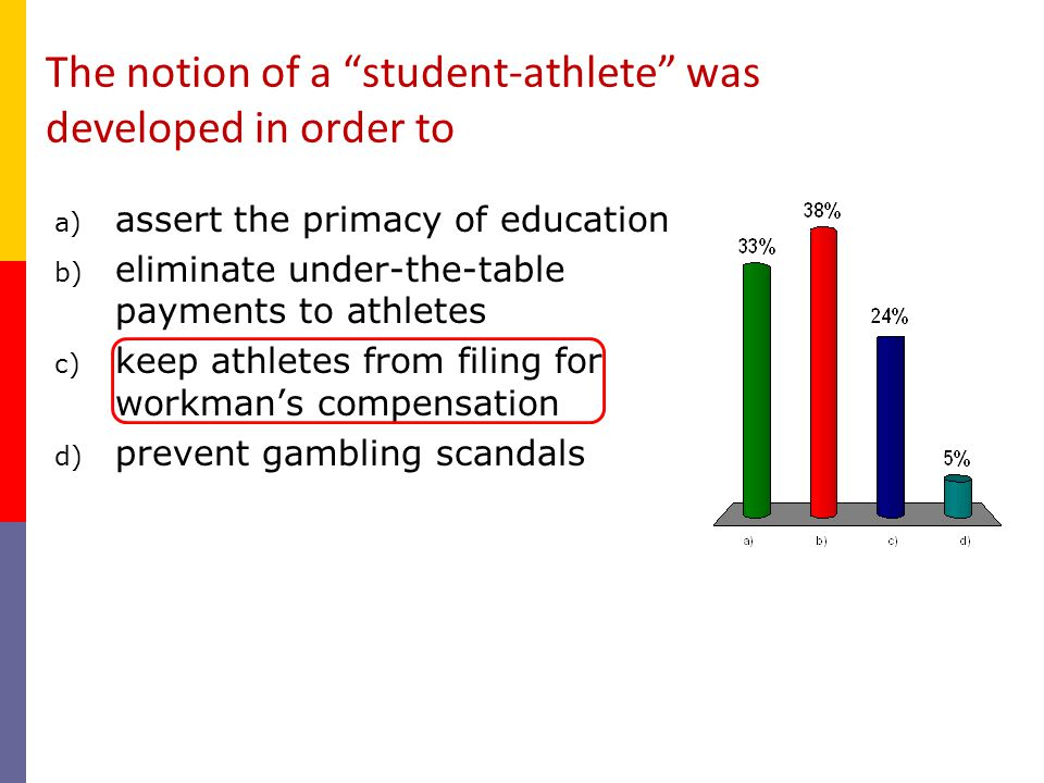 The notion of a student-athlete was developed in order to