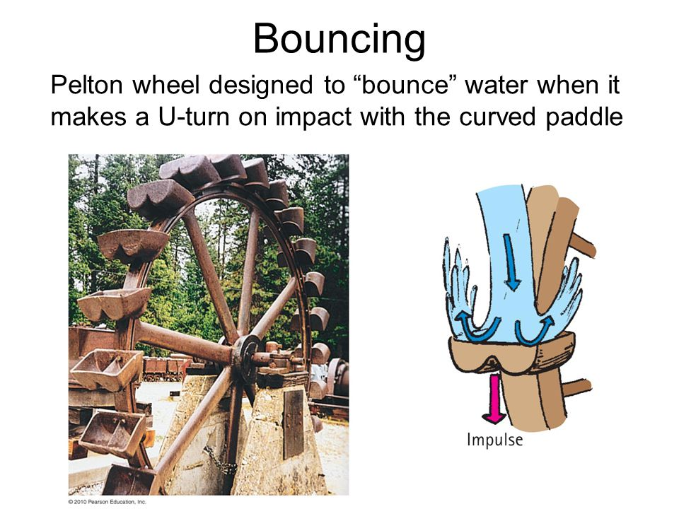 Bouncing Pelton wheel designed to bounce water when it makes a U-turn on impact with the curved paddle.