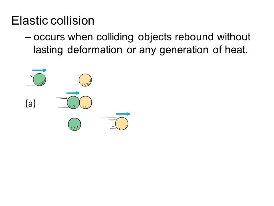 Elastic collision occurs when colliding objects rebound without lasting deformation or any generation of heat.