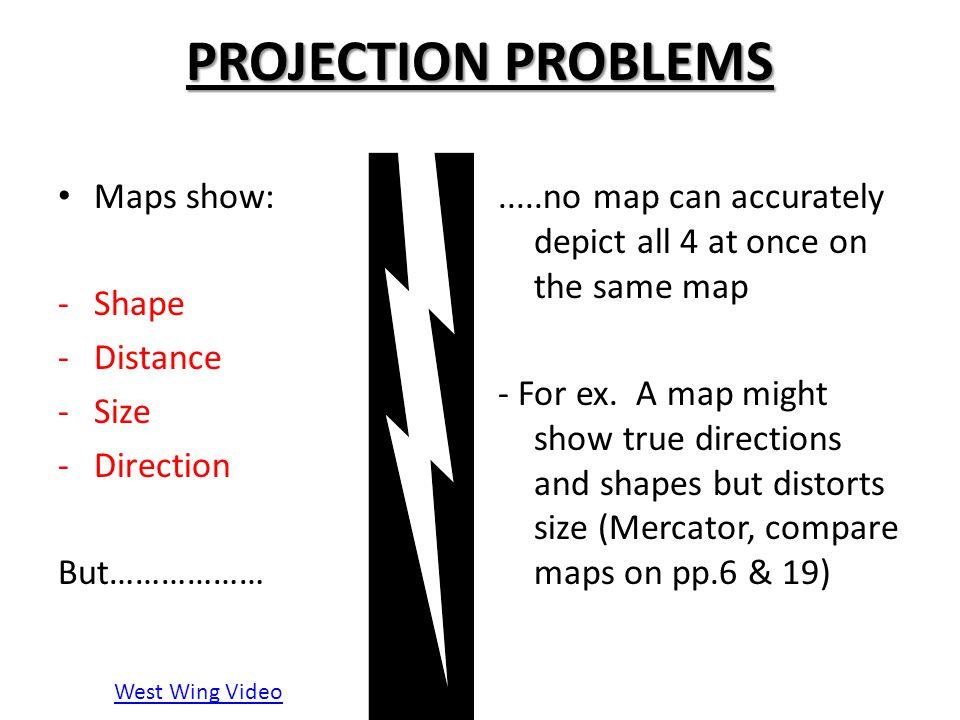 PROJECTION PROBLEMS Maps show: Shape Distance Size Direction But………………