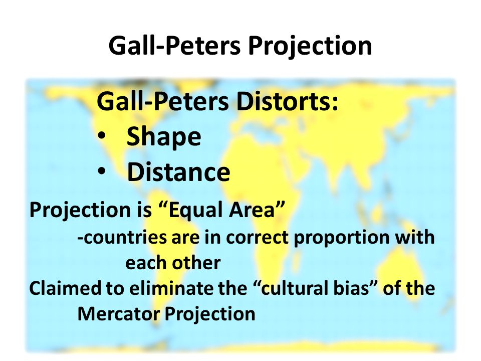 Gall-Peters Projection