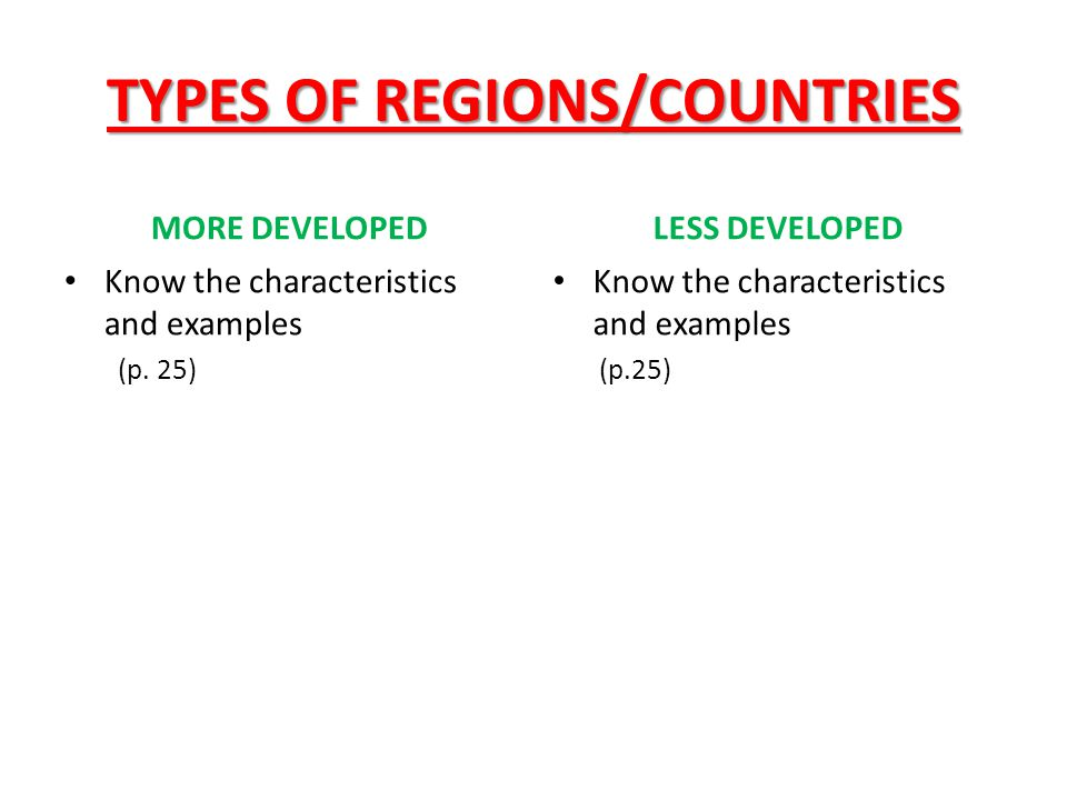 TYPES OF REGIONS/COUNTRIES