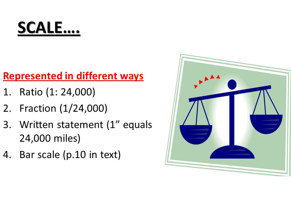 SCALE…. Represented in different ways Ratio (1: 24,000)