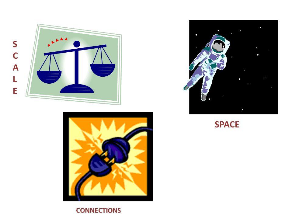 S C A L E SPACE CONNECTIONS