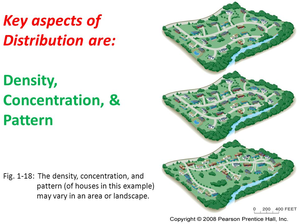Key aspects of Distribution are: Density, Concentration, & Pattern
