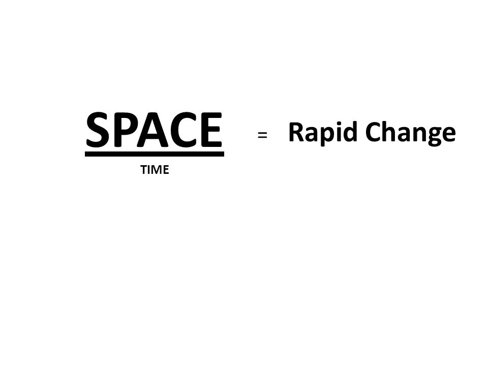 = Rapid Change SPACE TIME