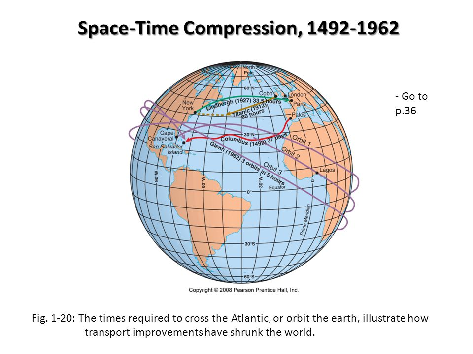 Space-Time Compression, 1492-1962