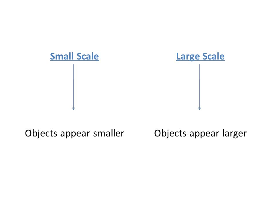 Small Scale Objects appear smaller Large Scale Objects appear larger