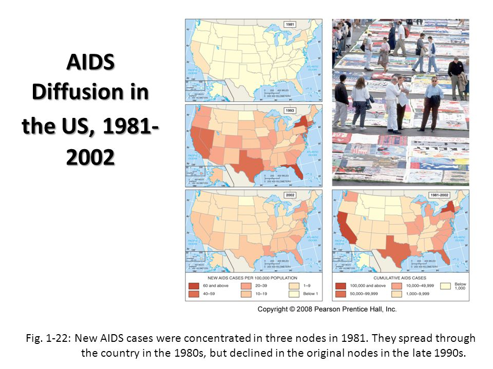 AIDS Diffusion in the US, 1981-2002
