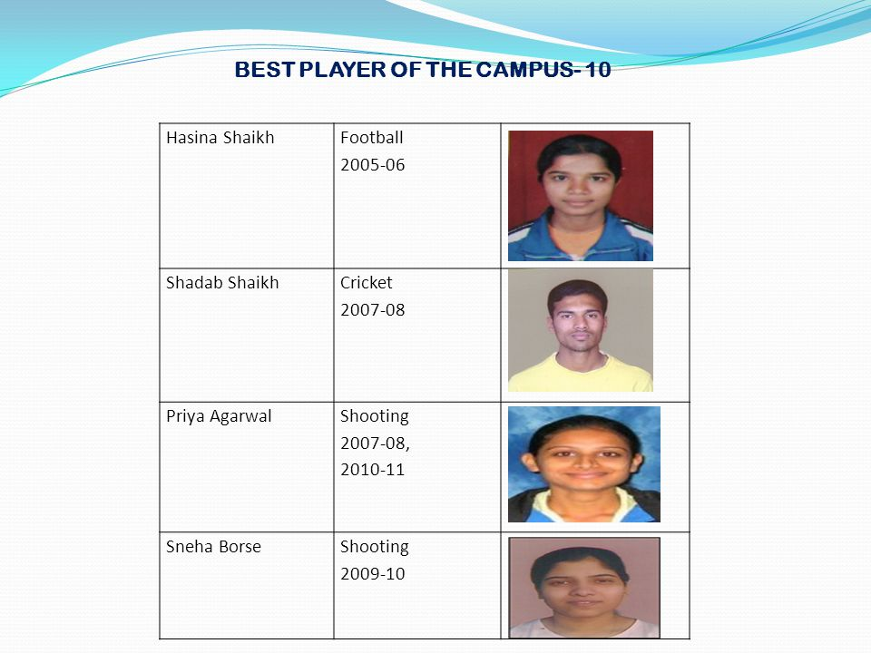 BEST PLAYER OF THE CAMPUS- 10