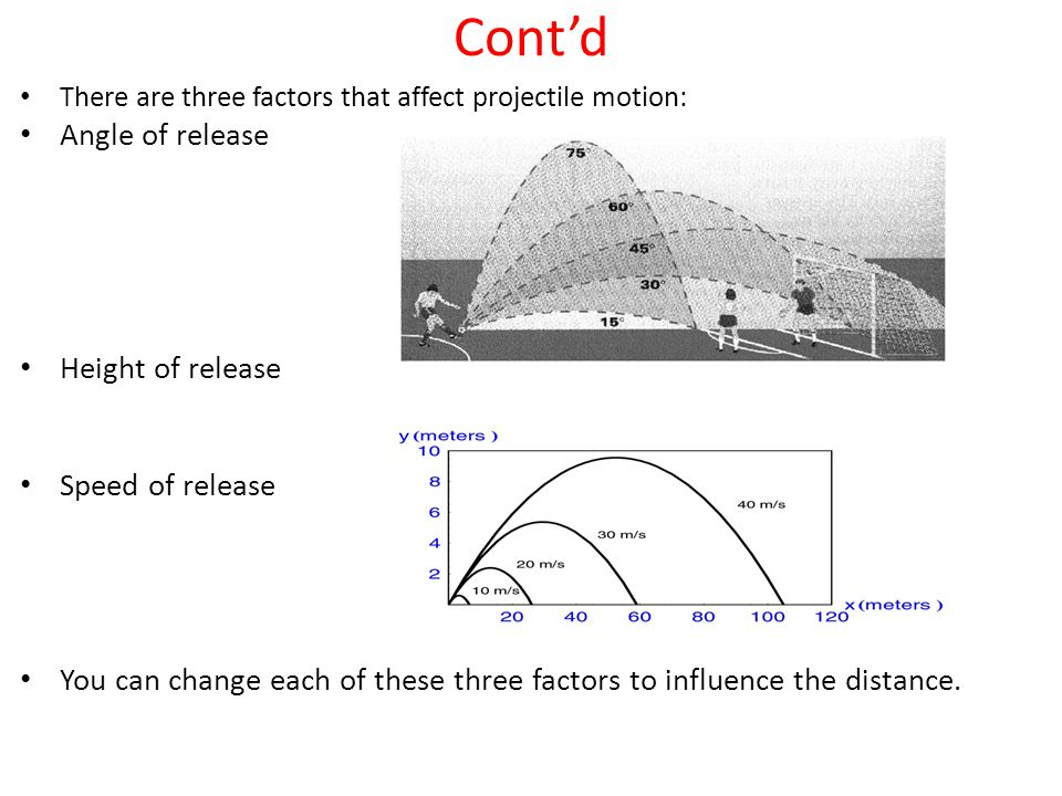 Cont'd Angle of release Height of release Speed of release