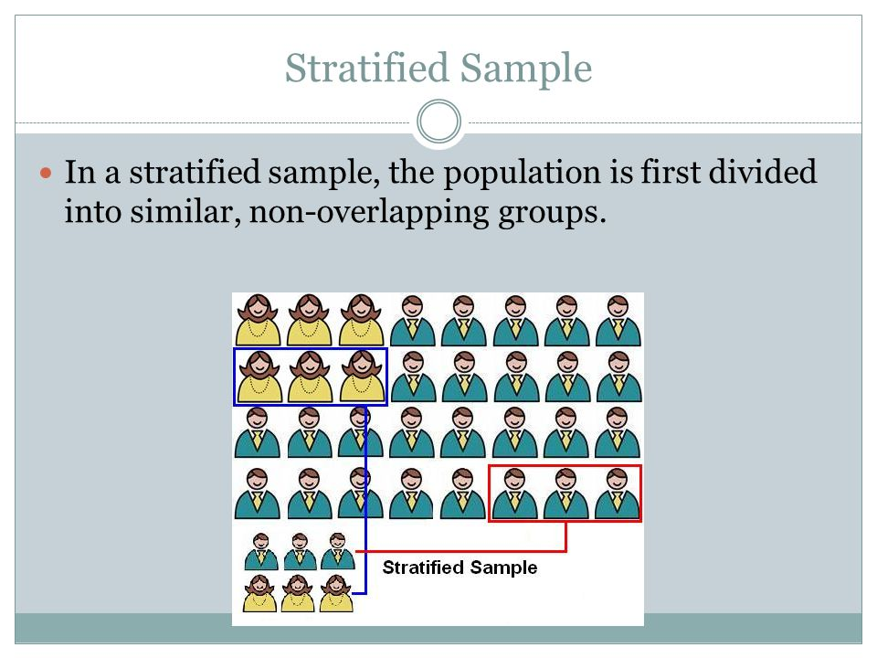 Stratified Sample In a stratified sample, the population is first divided into similar, non-overlapping groups.