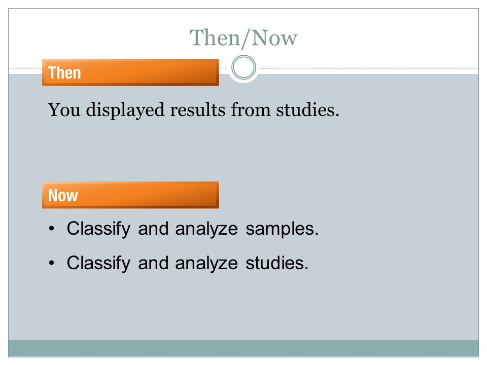 Then/Now You displayed results from studies.