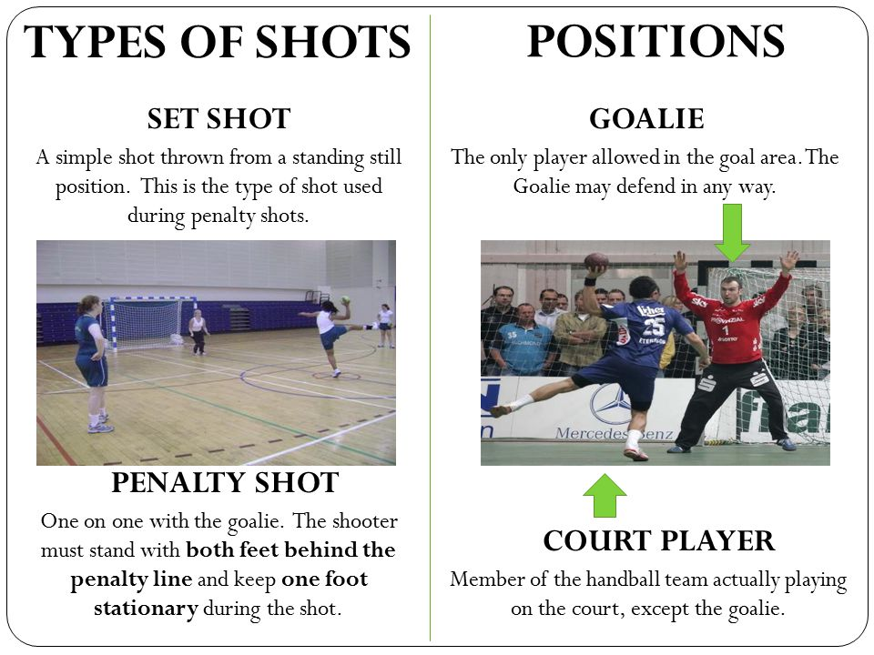 TYPES OF SHOTS POSITIONS SET SHOT GOALIE PENALTY SHOT COURT PLAYER