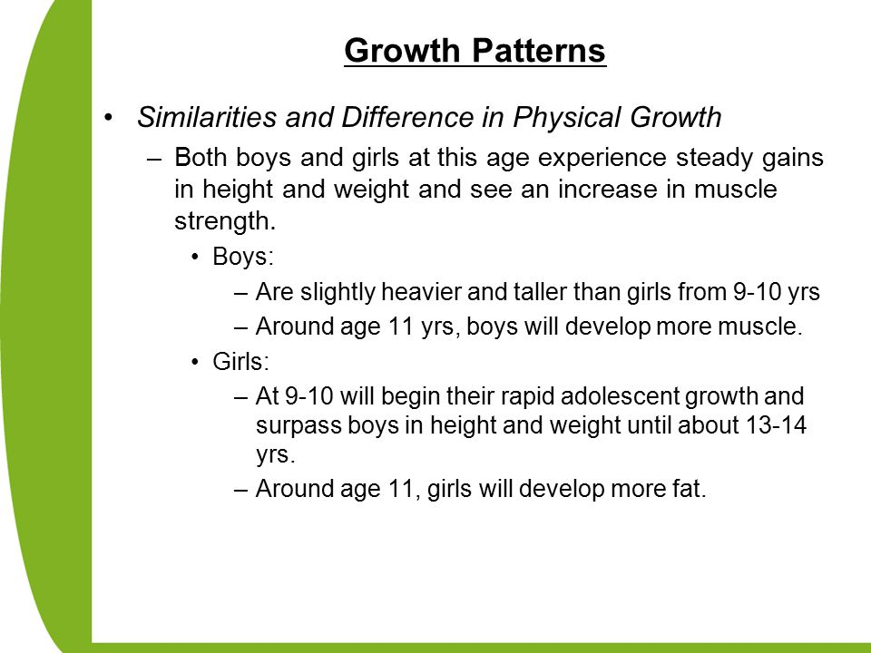 Growth Patterns Similarities and Difference in Physical Growth