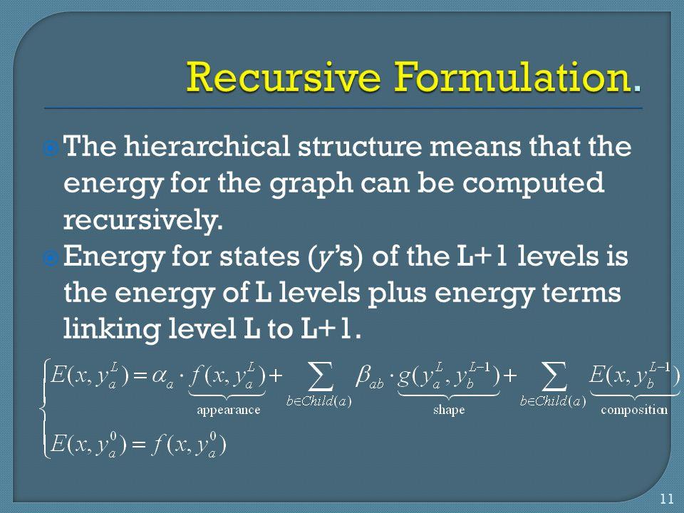 Recursive Formulation.