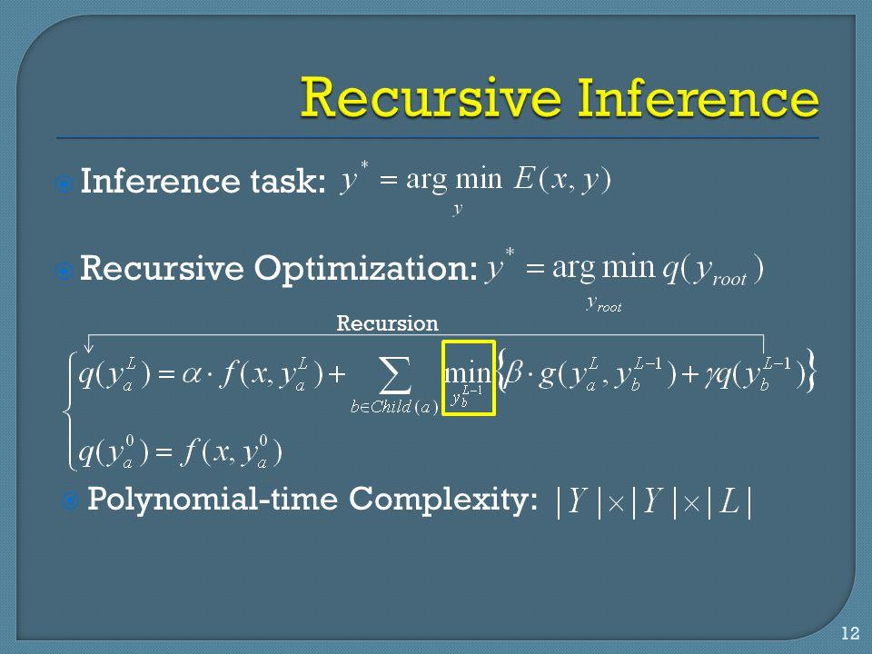 Recursive Inference Inference task: Recursive Optimization: