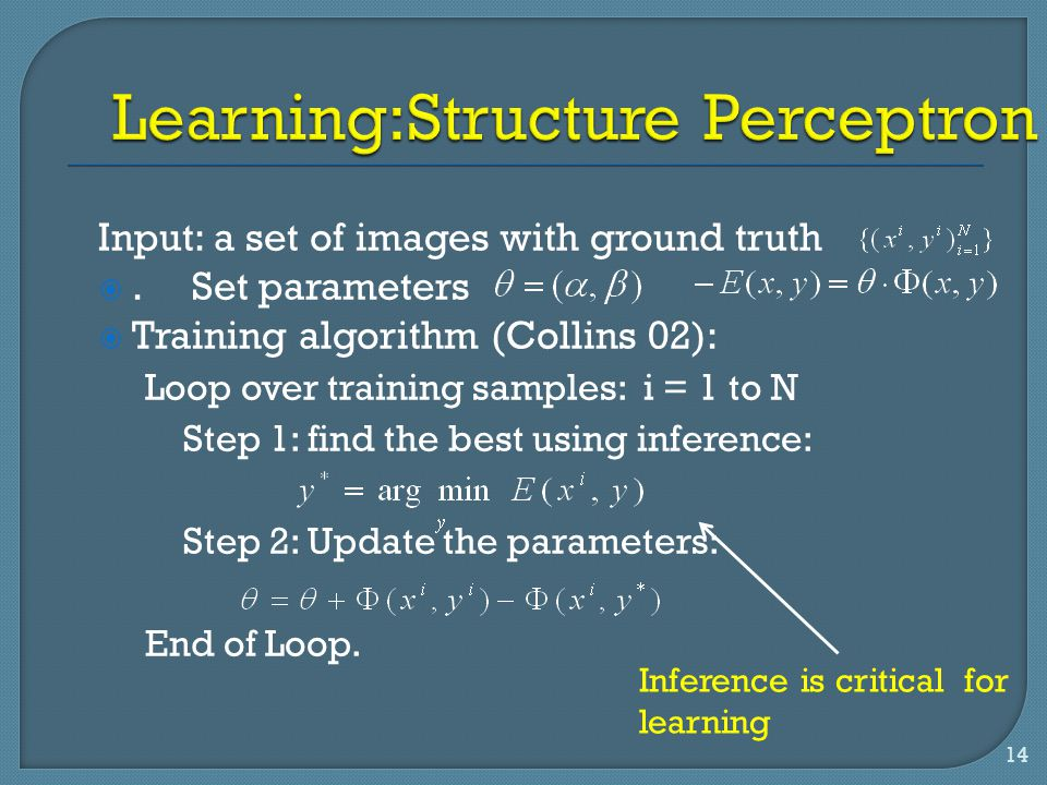 Learning:Structure Perceptron