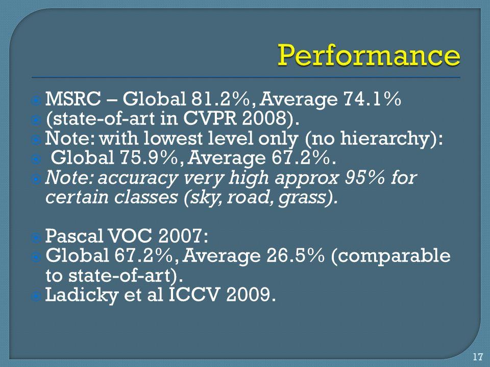 Performance MSRC – Global 81.2%, Average 74.1%