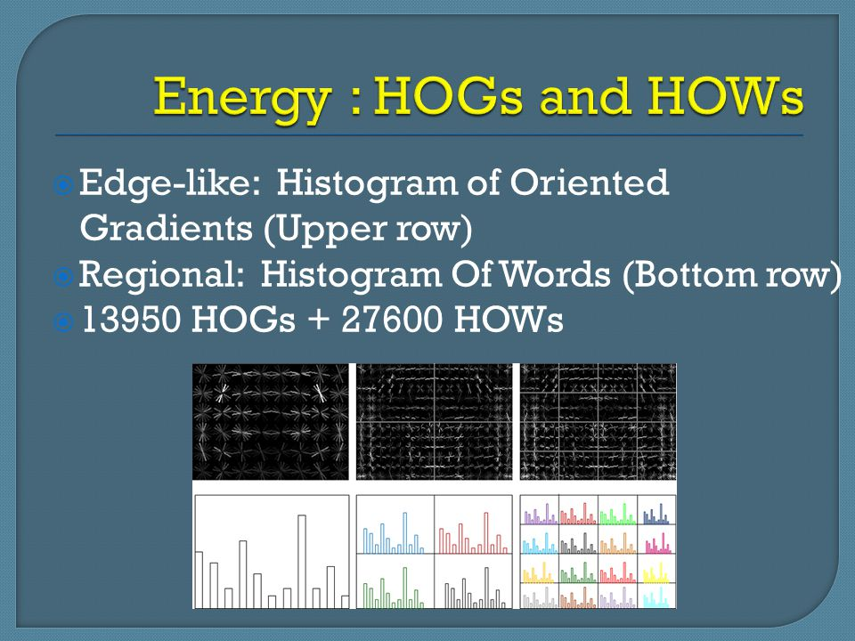 Energy : HOGs and HOWs Edge-like: Histogram of Oriented Gradients (Upper row) Regional: Histogram Of Words (Bottom row)