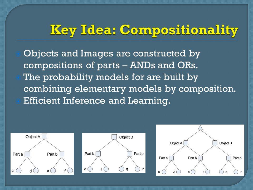 Key Idea: Compositionality
