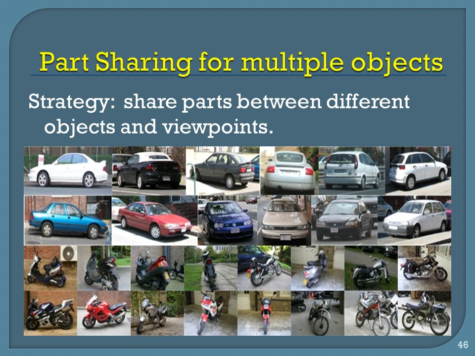 Part Sharing for multiple objects