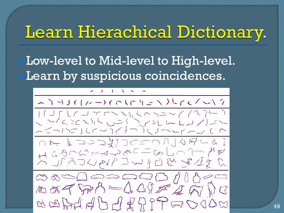 Learn Hierachical Dictionary.