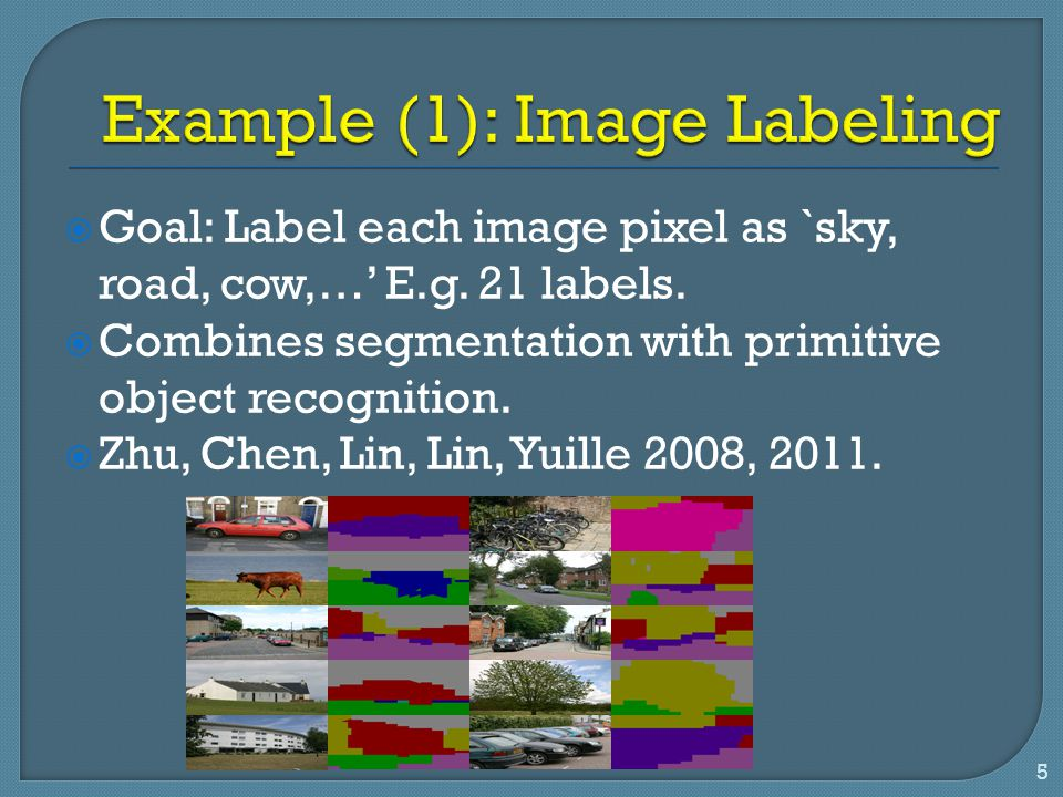 Example (1): Image Labeling