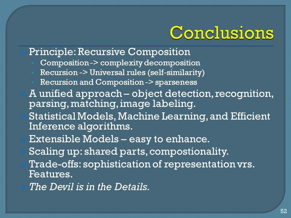 Conclusions Principle: Recursive Composition