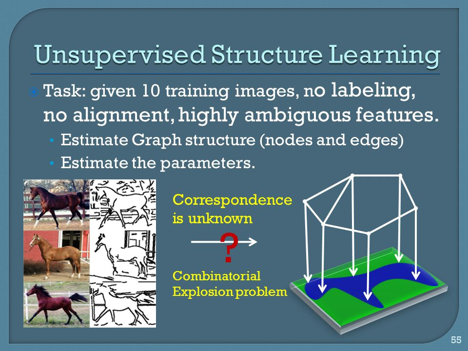 Unsupervised Structure Learning