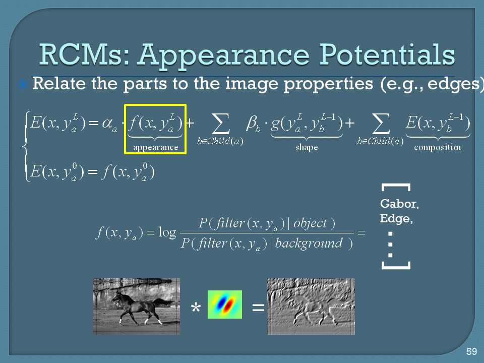 RCMs: Appearance Potentials