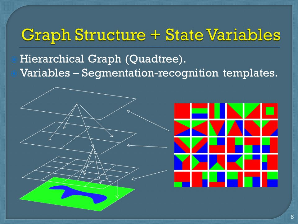 Graph Structure + State Variables