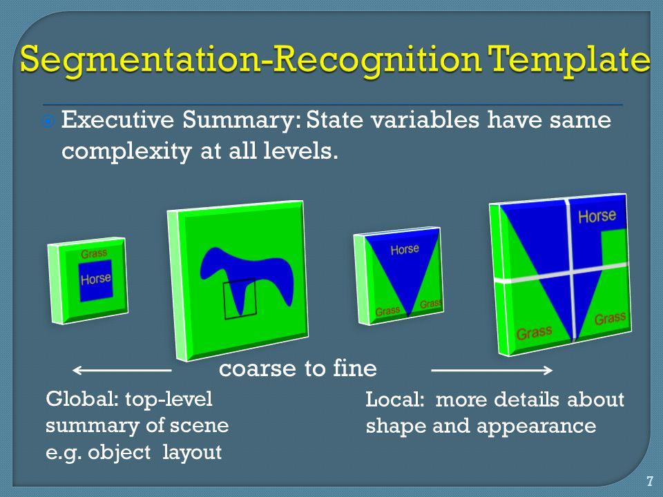Segmentation-Recognition Template