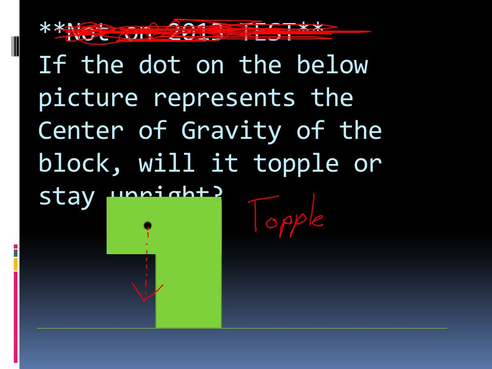 **Not on 2013 TEST** If the dot on the below picture represents the Center of Gravity of the block, will it topple or stay upright