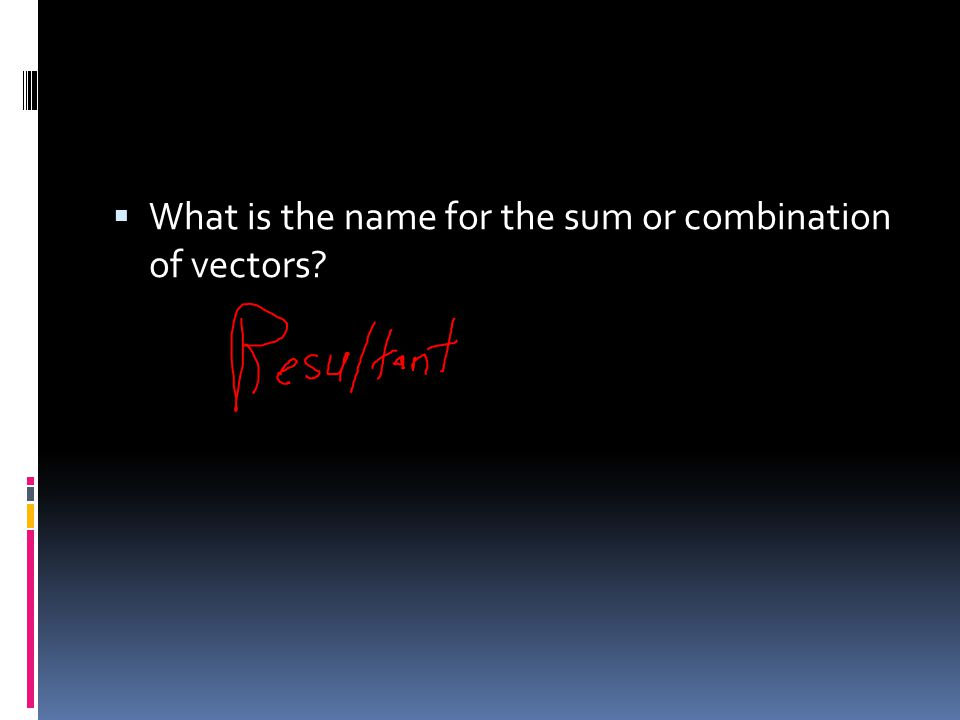 What is the name for the sum or combination of vectors