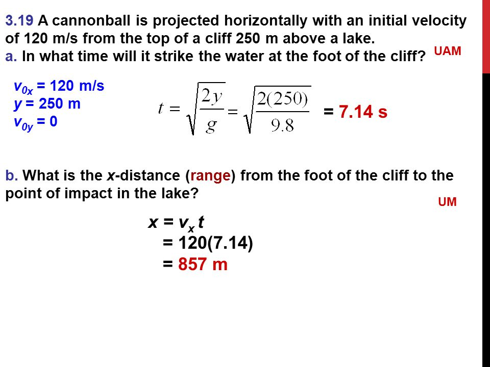3.19 A cannonball is projected horizontally with an initial velocity of 120 m/s from the top of a cliff 250 m above a lake.