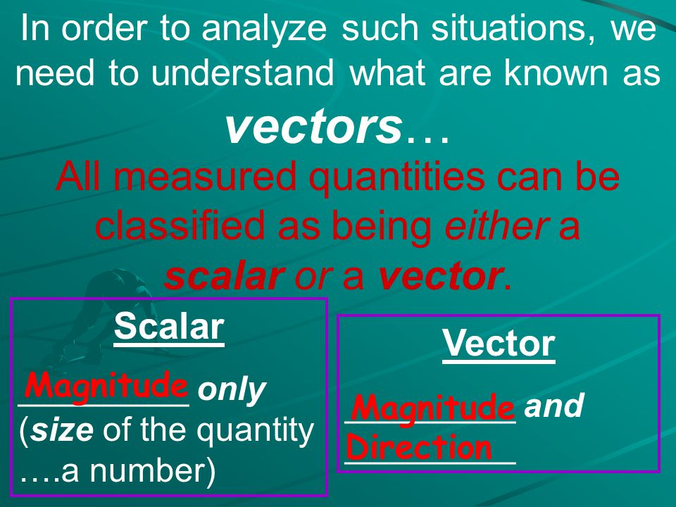 In order to analyze such situations, we need to understand what are known as vectors…