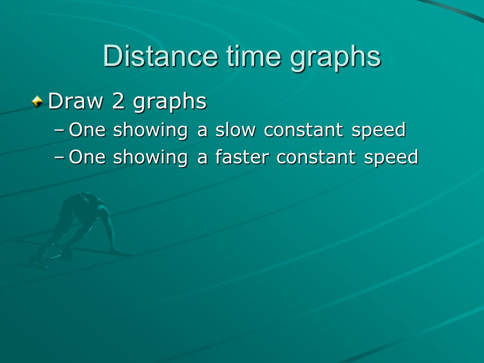 Distance time graphs Draw 2 graphs One showing a slow constant speed