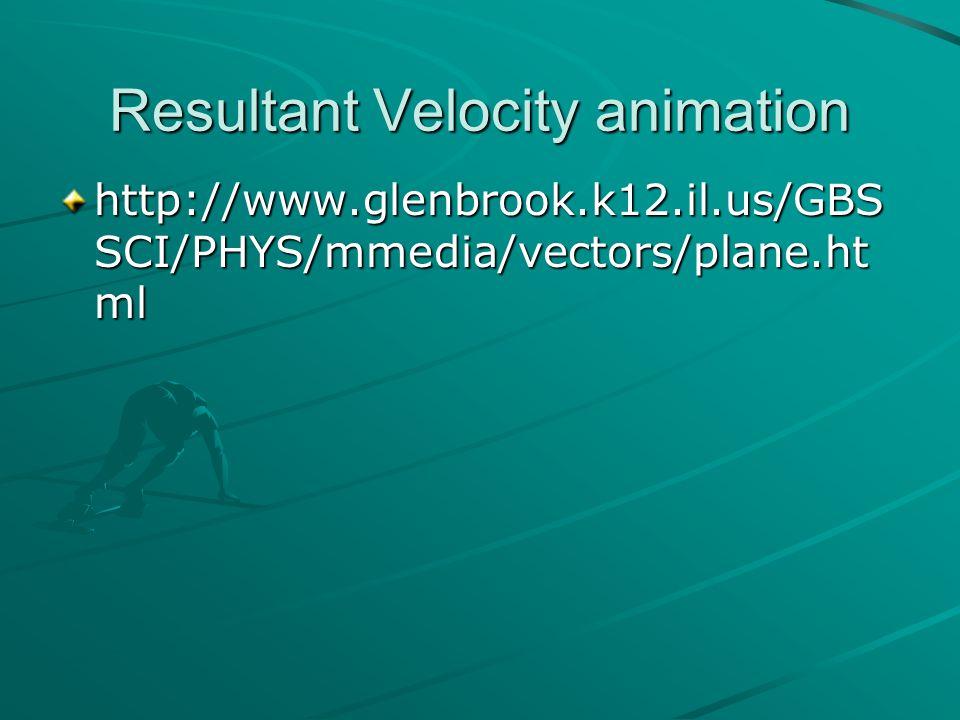 Resultant Velocity animation