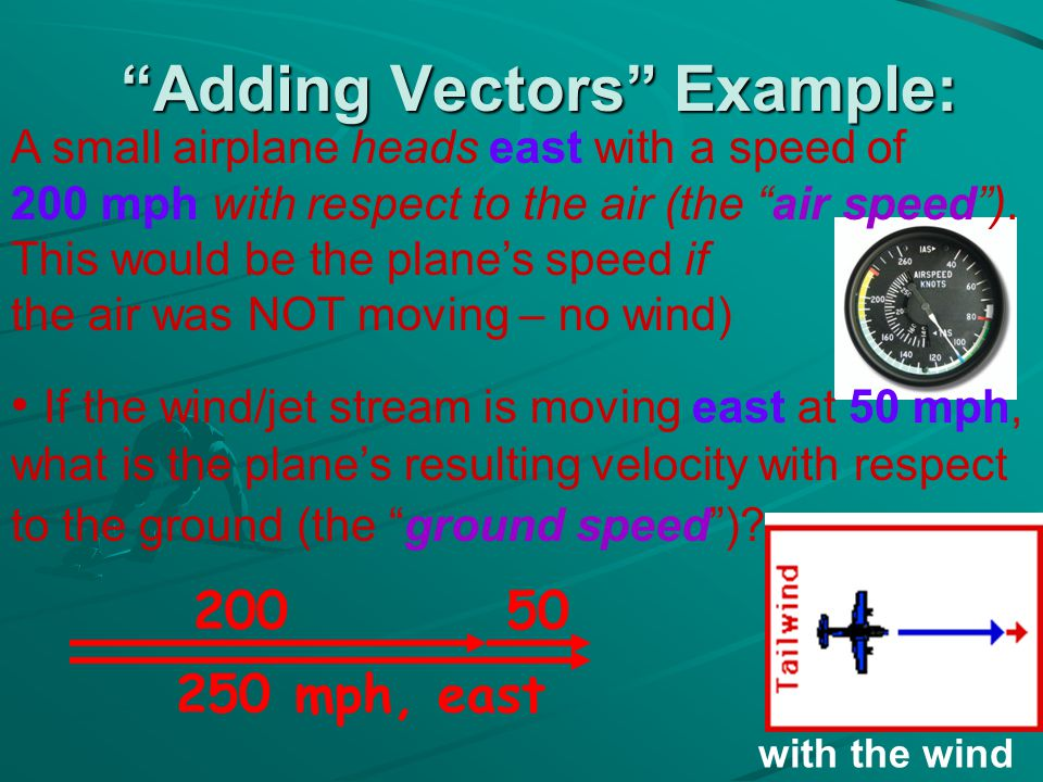 Adding Vectors Example: