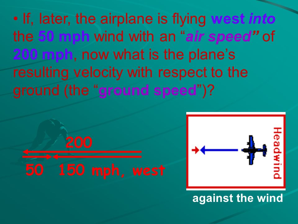 If, later, the airplane is flying west into the 50 mph wind with an air speed of 200 mph, now what is the plane's resulting velocity with respect to the ground (the ground speed )